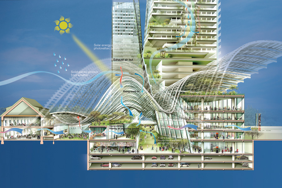 Green Building And Eco-Friendly Structures