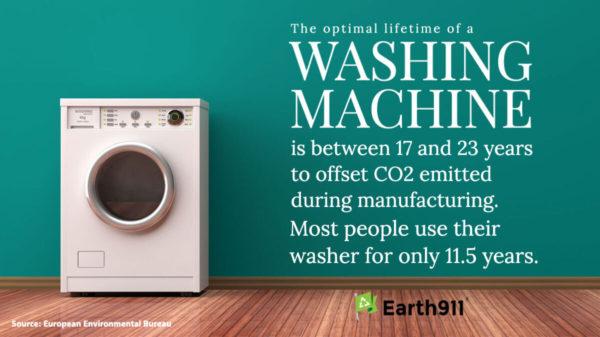 We Earthlings: Optimal Lifetime of a Washing Machine